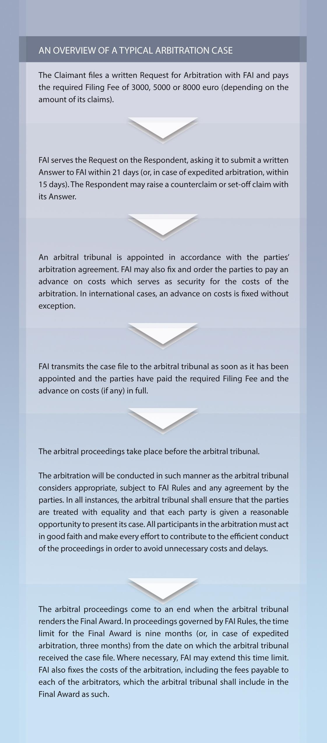 an overview of a typical arbitration case arbitration an overview of a typical arbitration case